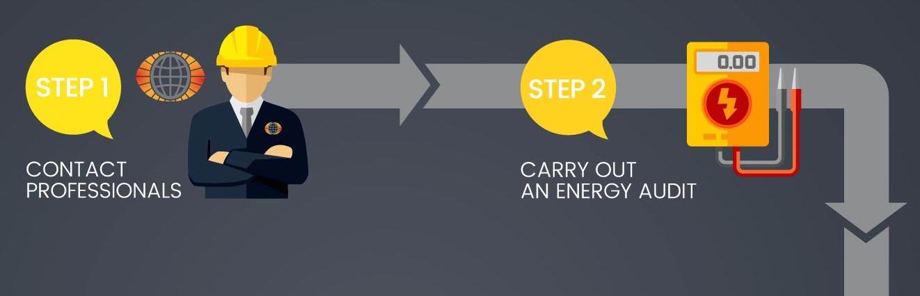 Infographic Solar Journey